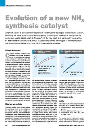 Ammonia Synthesis Catalyst